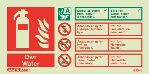 (6534) Jalite Welsh Water Extinguisher Sign Dwr